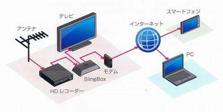 スリングボックス(全ケーブル接続).jpg