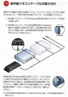 スリングボックス(赤外線リモコンケーブル接続).jpg