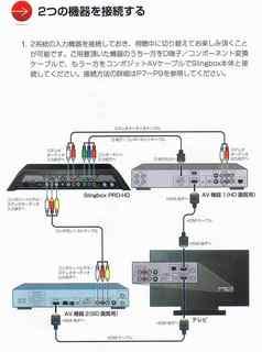 スリングボックス(2系統で接続).jpg